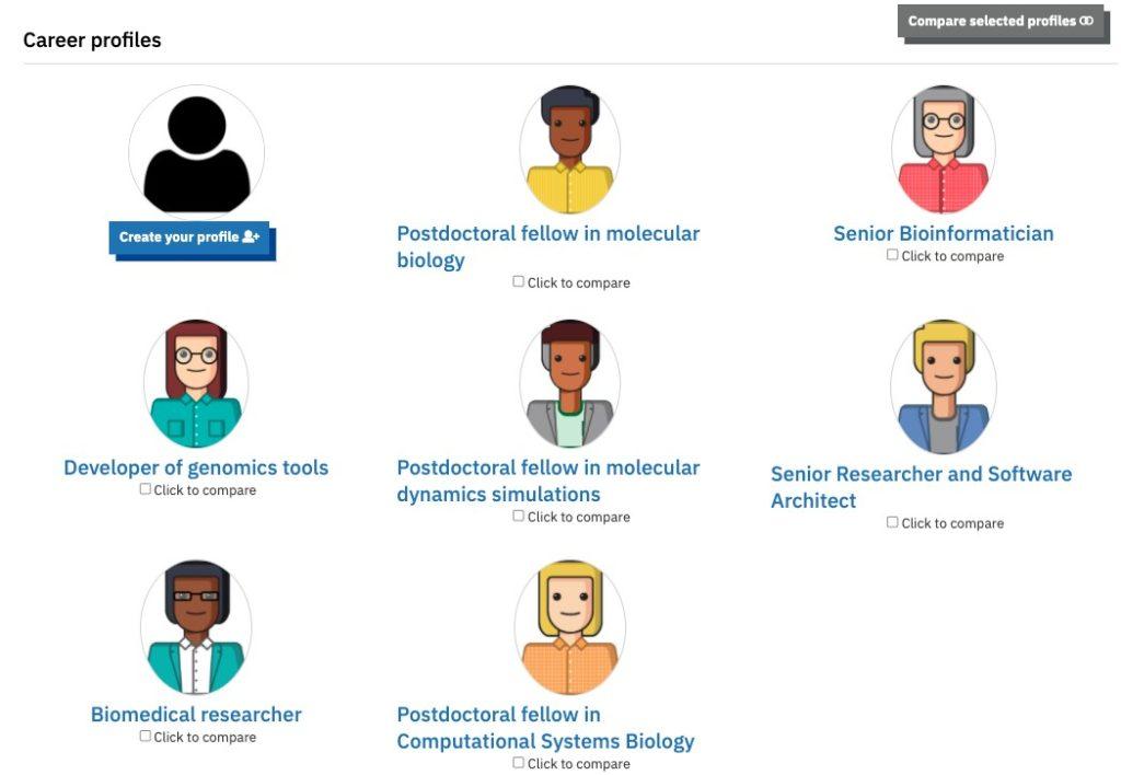 PerMedCoE career profiles